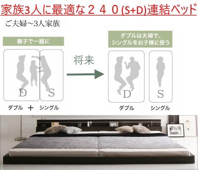 家族3人ベッドに最適のサイズ 組み合わせ