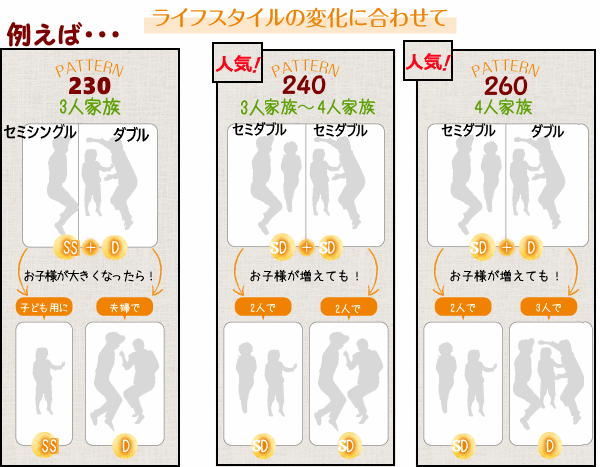 家族ベッド 構成図3