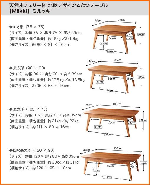 北欧こたつテーブル「ミルッキ」のサイズ表です
