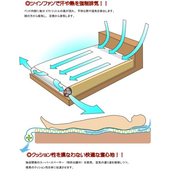 空調ベッド「風眠」のしくみ解説