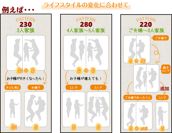 家族に最適連結ベッド図1